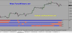 MTF_Forex_Freedom_Bar