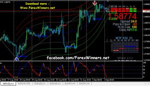 Paint bar forex free download