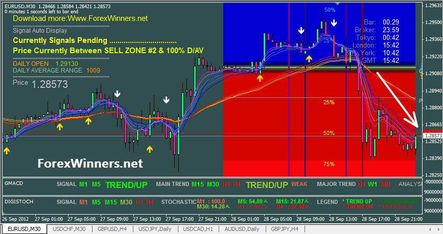 Collective2 best forex systems