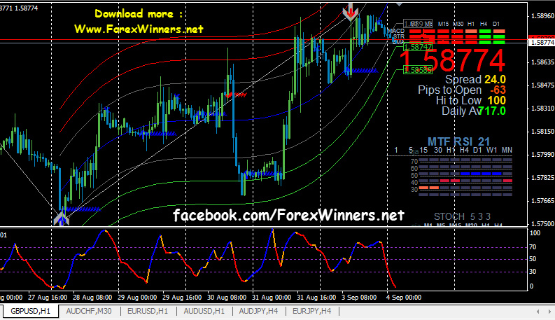 Forex trading system free download