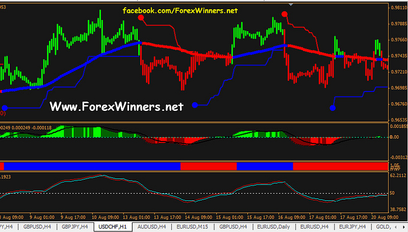 Best broker forex forum