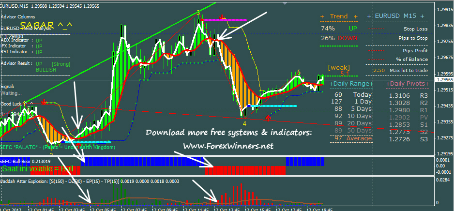 Max trading system free download