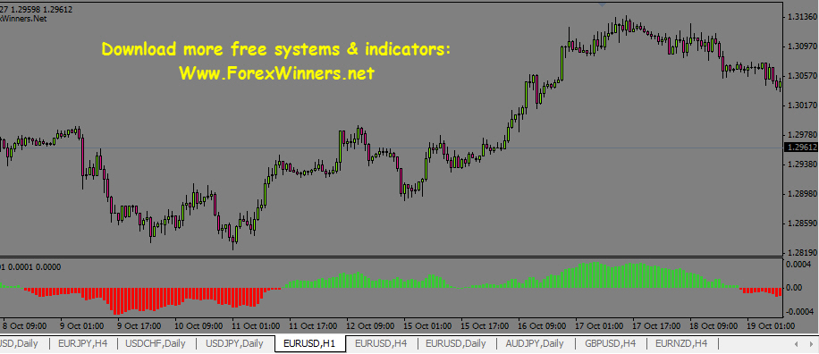Free trackerforex.com