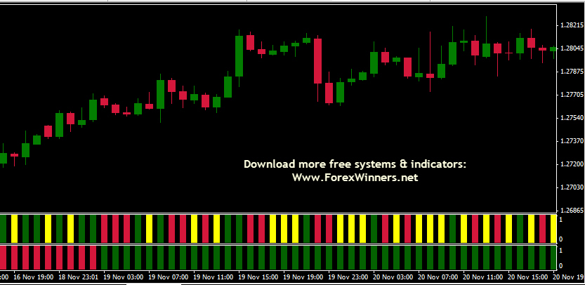 Forex bangla pdf file