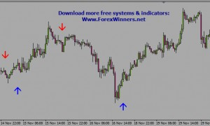 forex4seasons indicator