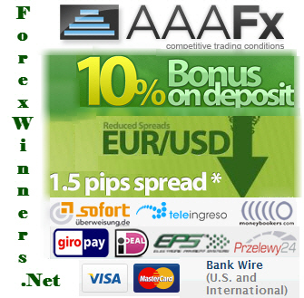 How to open an account ob aaafx ? , open an account with ZuluTrade , best forex broker , the lowest spread ,bonus on deposit
