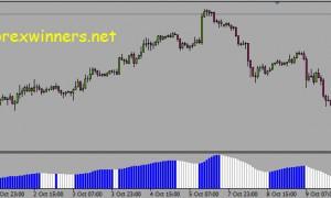 Fx indicator supreme forex profiteer