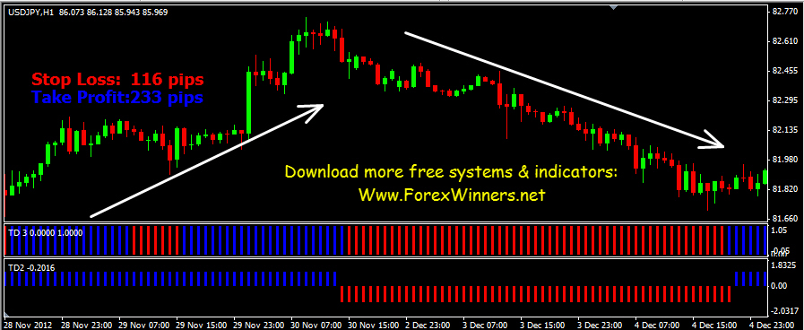 Forex swap trading