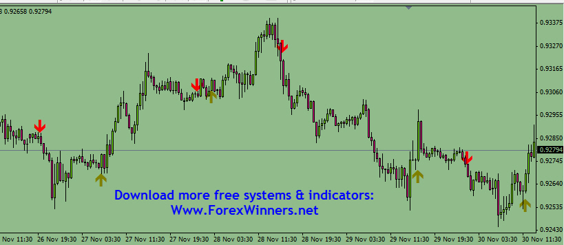 Fx turbo trader system free download