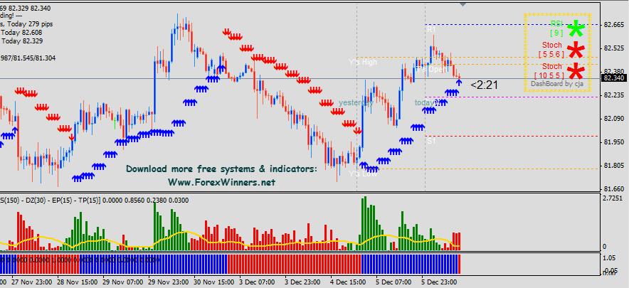 Bdo forex selling rate