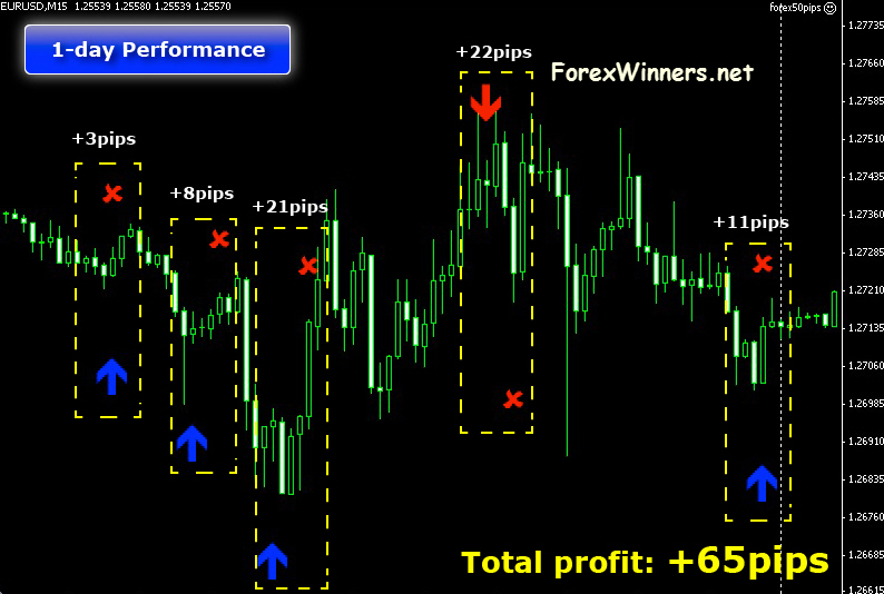 Forex ebook ita pdf