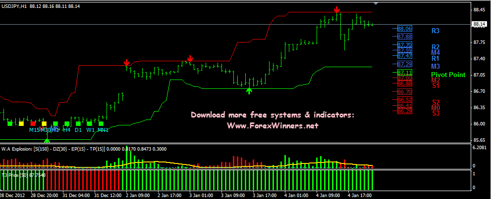 Forex profit formula download