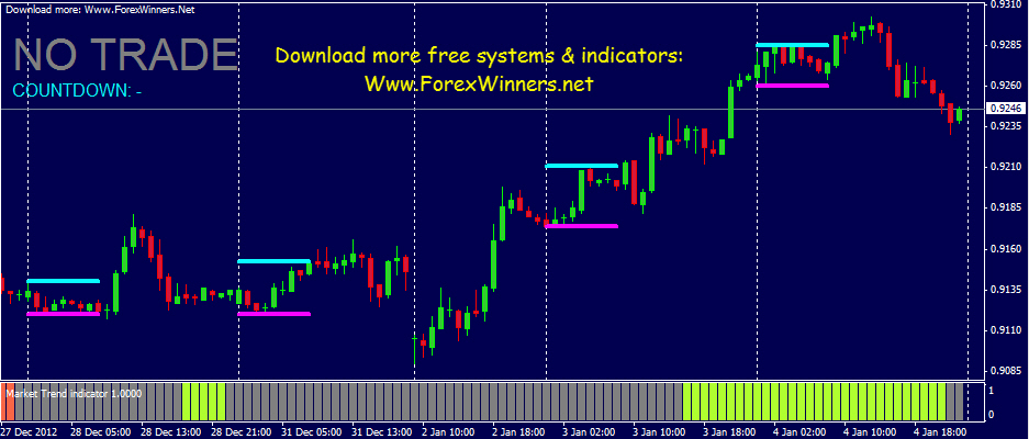 London forex rush review