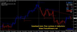Forex profit launcher review