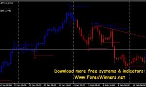 Forex Profit Launcher