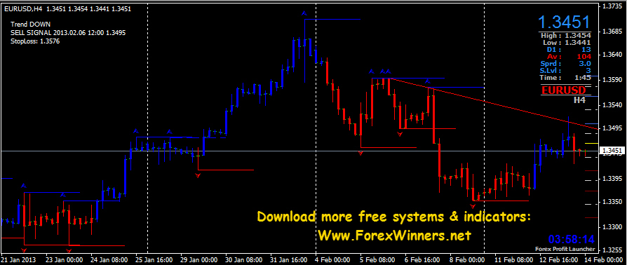 http://i1151.photobucket.com/albums/o638/Ahmed_forex/Forex-Profit-Launcher_zps3d580492.jpg