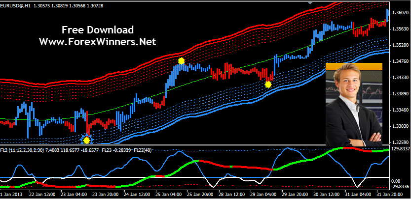 Forex lines 7 | Forex Winners | Free Download
