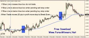Sure Forex System