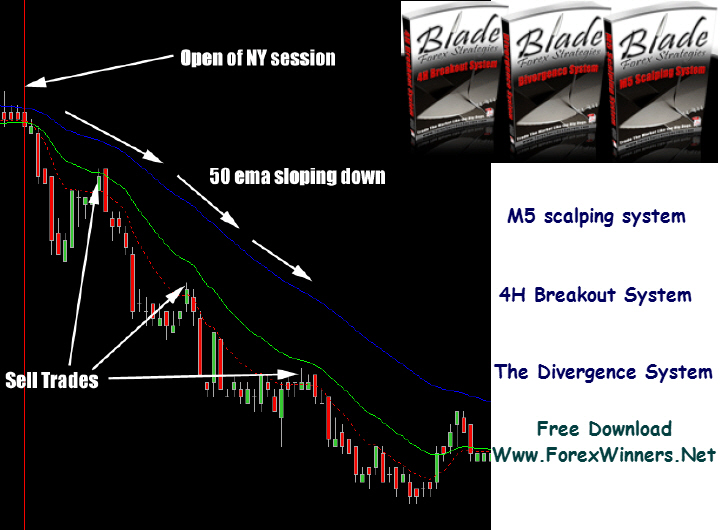 Blade forex strategies pdf