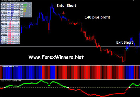 Forex trading calculator home