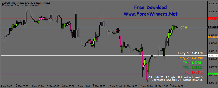 Pbf xtreme forex system free download