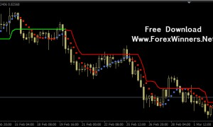 Andrew's Forex System