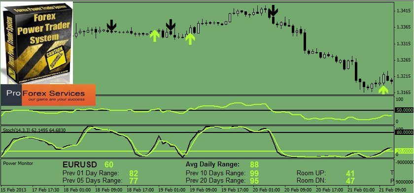 Forex power trading system review