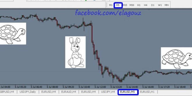 Forex Slow market , forex fun , funny forex , forex funny pictures