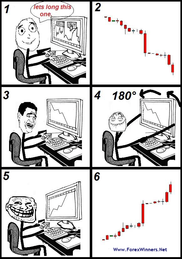 I am new in forex