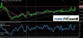 15 Min TF scalping Trading