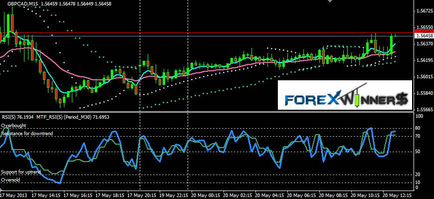 Forex scalping books