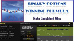 Binary Options-Winning Formula