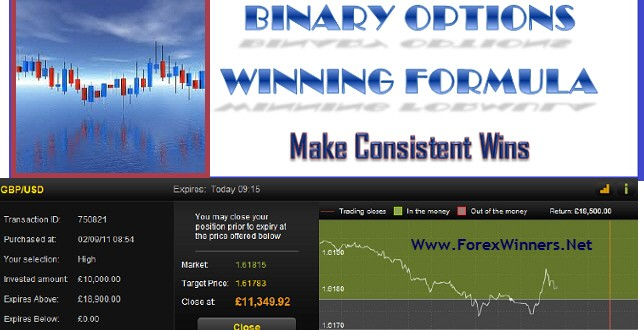 Binary Options-Winning Formula
