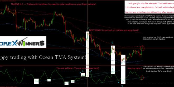Ocean TMA System