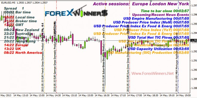 Forex news events calendar