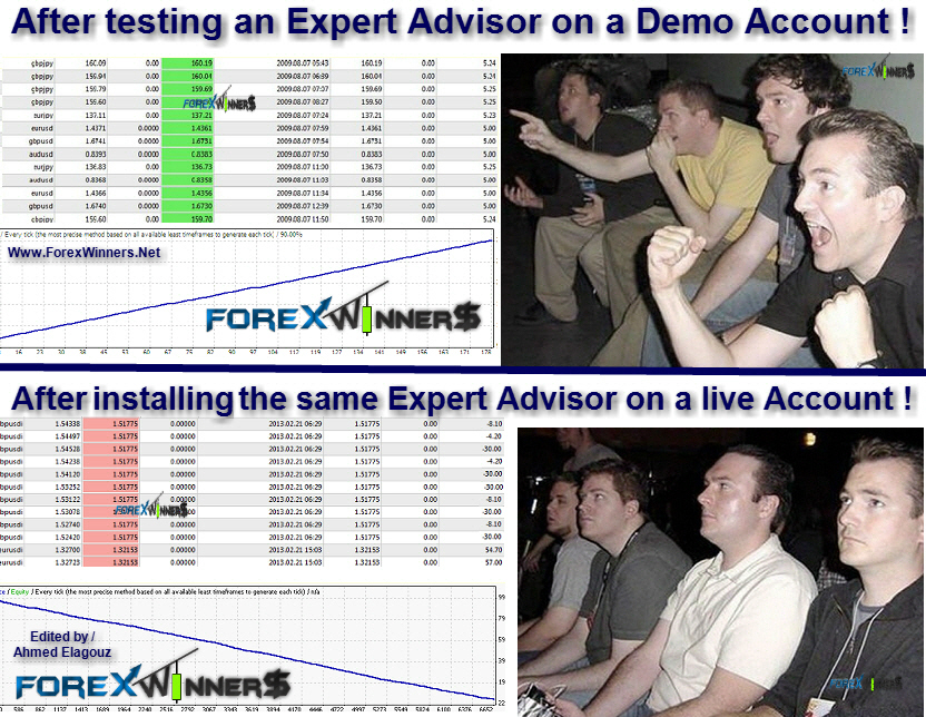 Forex Fun- Expert Advisors fun