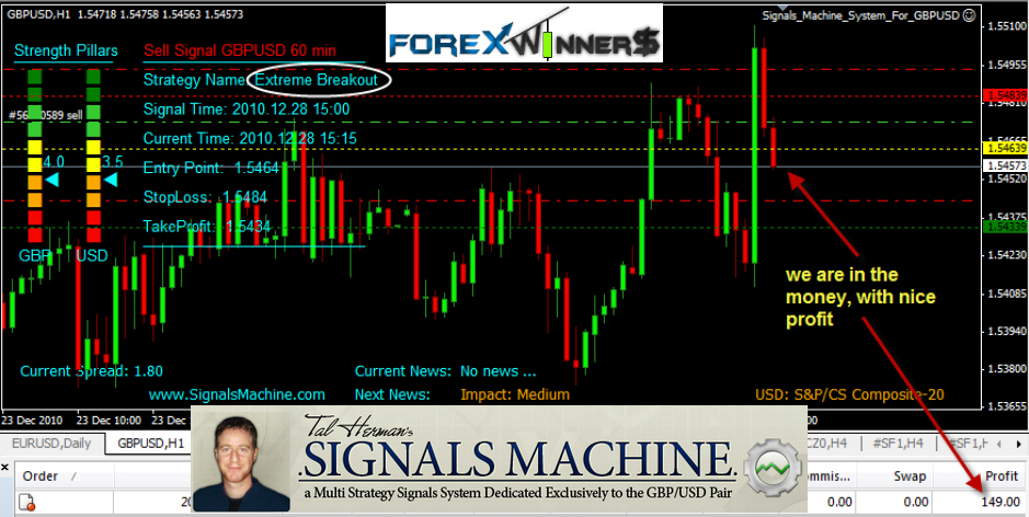 Forex machine