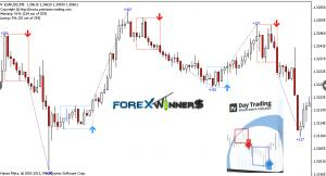 Forexxcode indicator download