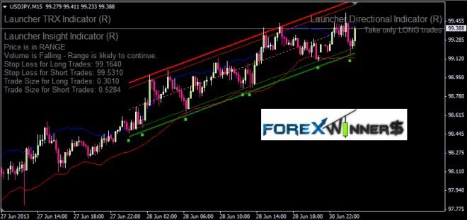 Super trader system pdf