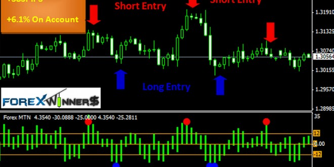 Forex trading calculator download