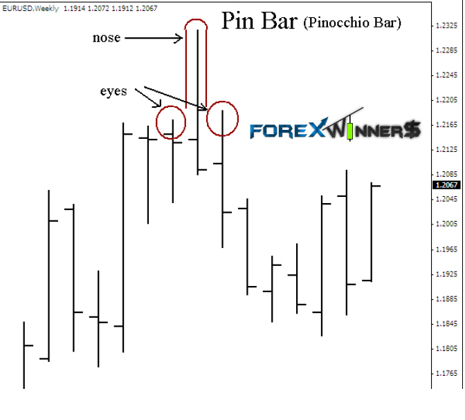 Introduction forex pdf
