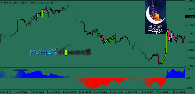 Latest forex news and trends