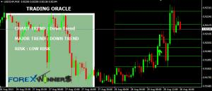 Trading Oracle System