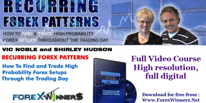 Recurring Forex Patterns