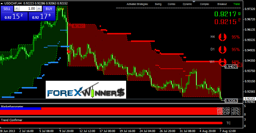 Options university - fx options trading course download