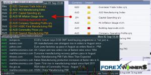 Forex news indicators