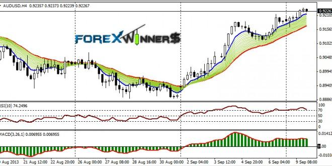 Trading forex modal gratis 2013