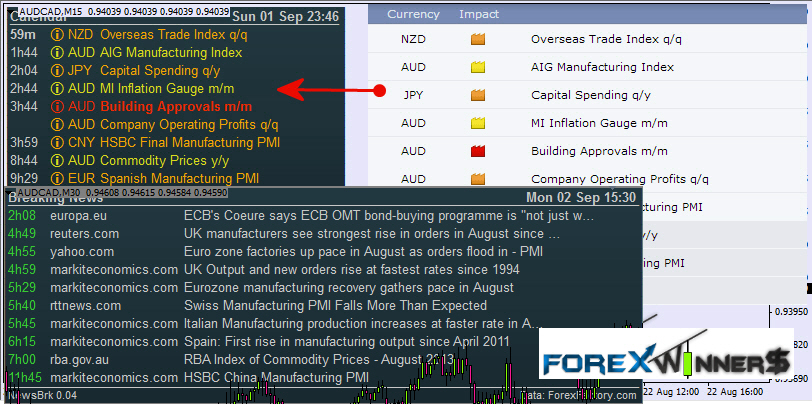 Forex factory news trading