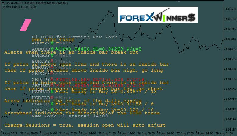 Forex pip striker 2