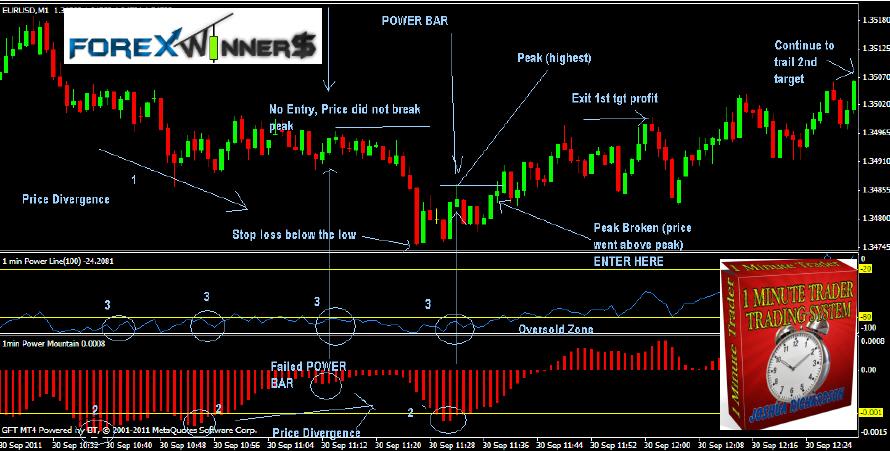 Binary trader pro profit enhancer